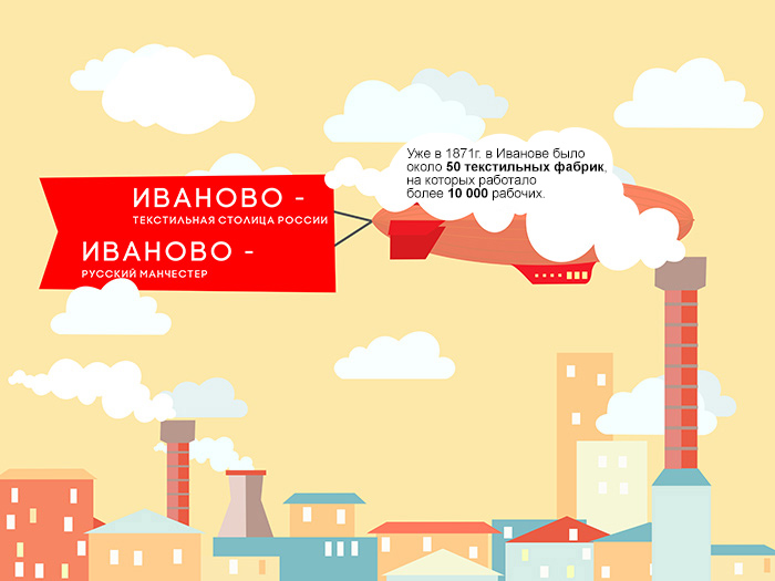 Фабрики Иваново